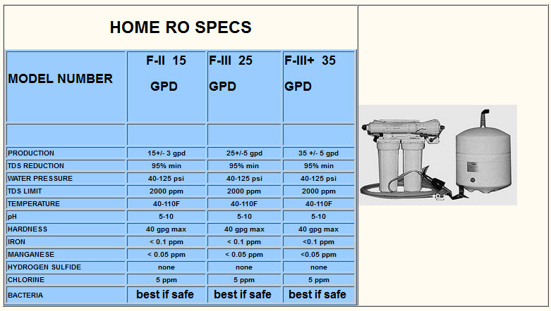 home-reverse-osmosis-specs